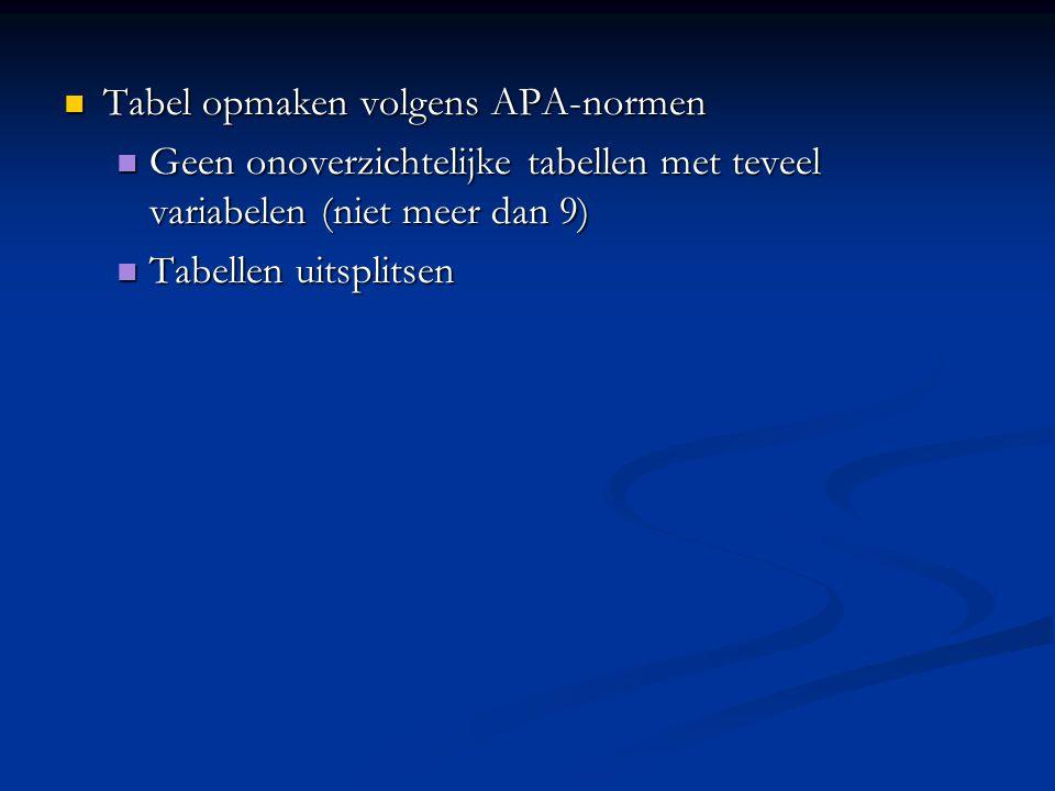 Tabel opmaken volgens APA-normen