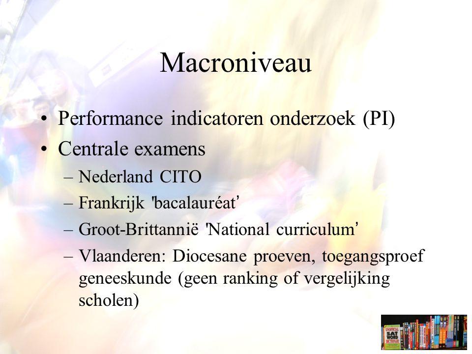 Macroniveau Performance indicatoren onderzoek (PI) Centrale examens