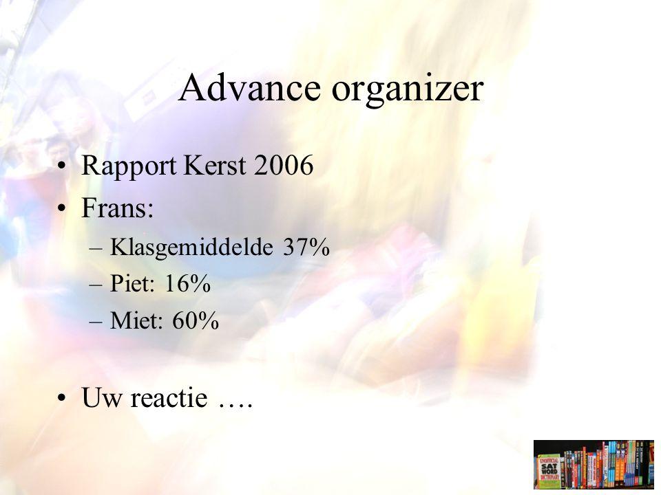 Advance organizer Rapport Kerst 2006 Frans: Uw reactie ….