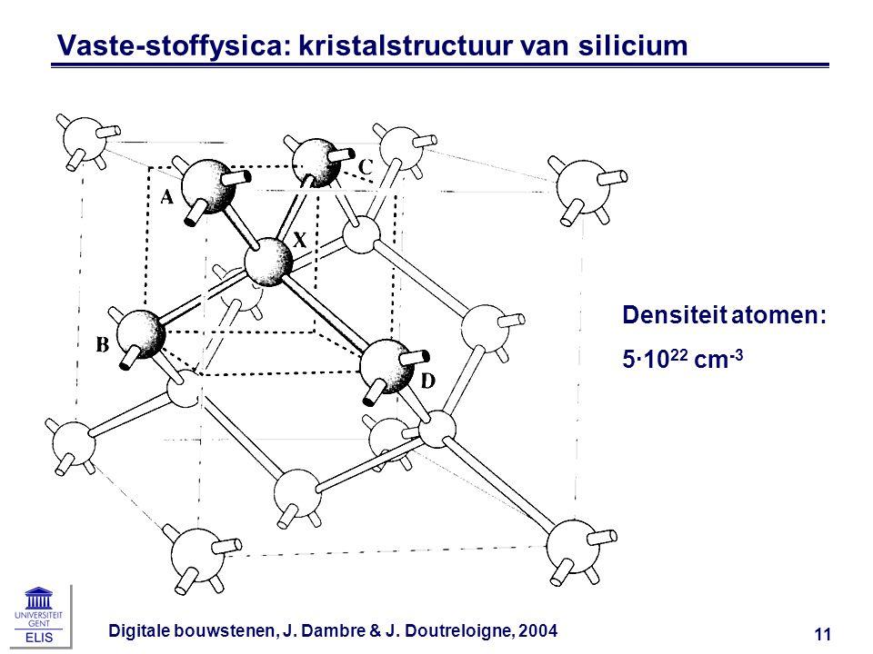 Vaste-stoffysica: kristalstructuur van silicium