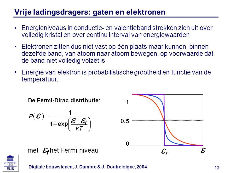 Vrije ladingsdragers: gaten en elektronen
