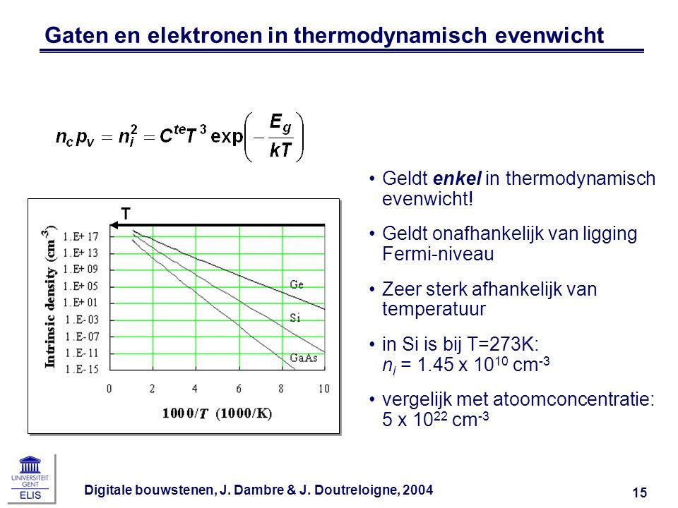 Gaten en elektronen in thermodynamisch evenwicht