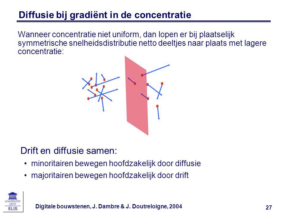 Diffusie bij gradiënt in de concentratie