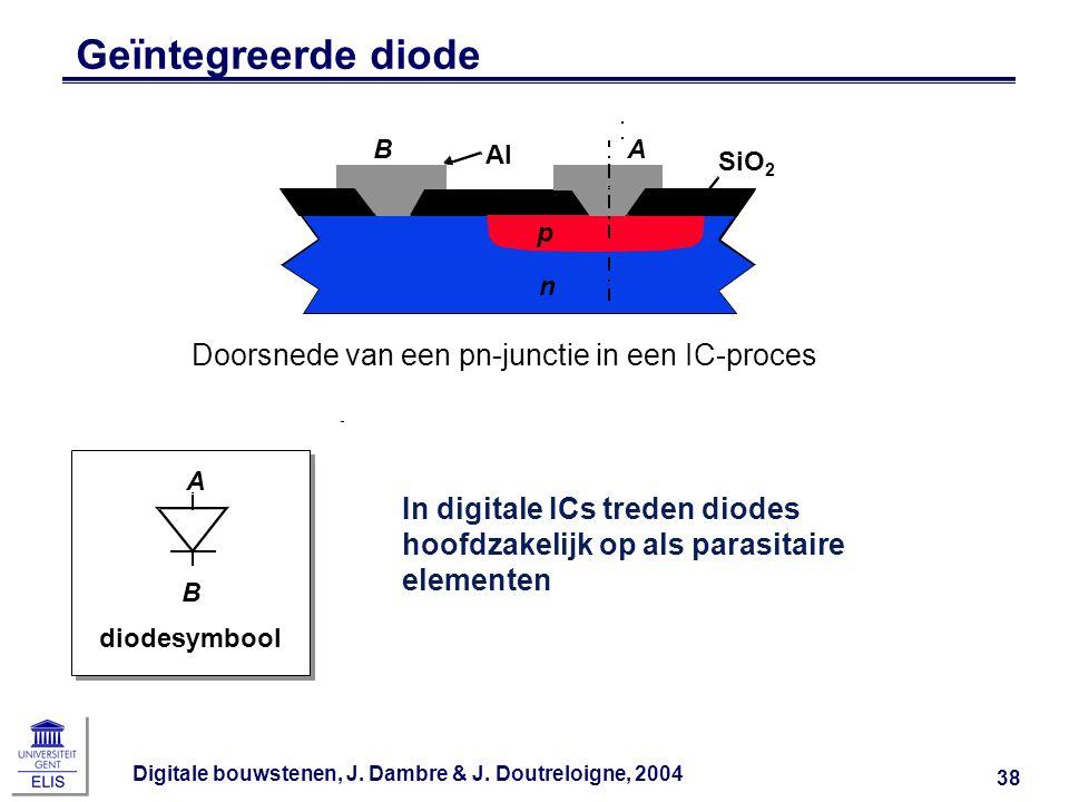 Geïntegreerde diode Doorsnede van een pn-junctie in een IC-proces