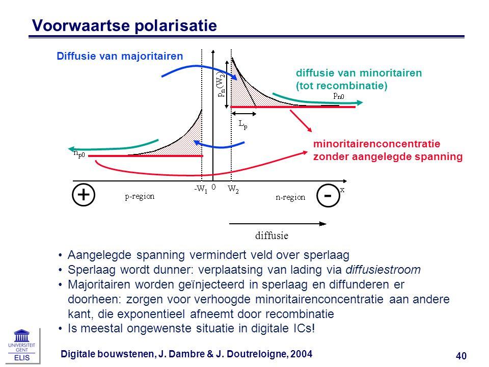 Voorwaartse polarisatie
