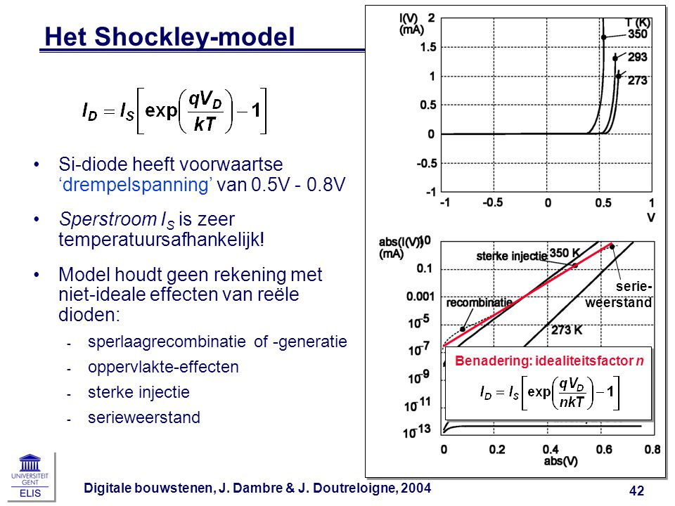 serie-weerstand Het Shockley-model. Si-diode heeft voorwaartse 'drempelspanning' van 0.5V - 0.8V.