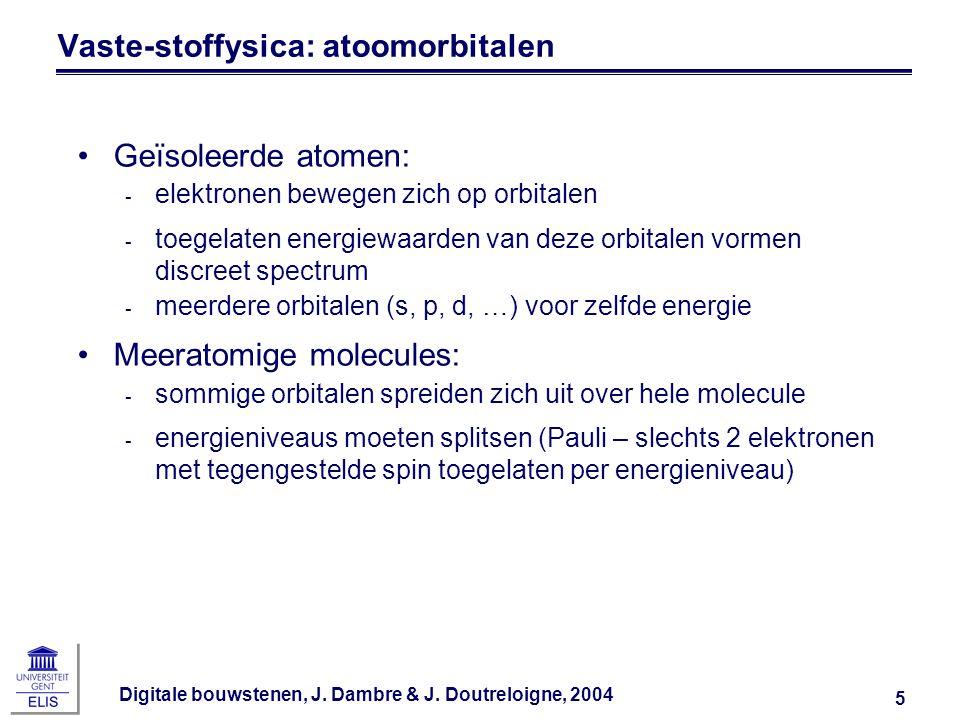 Vaste-stoffysica: atoomorbitalen