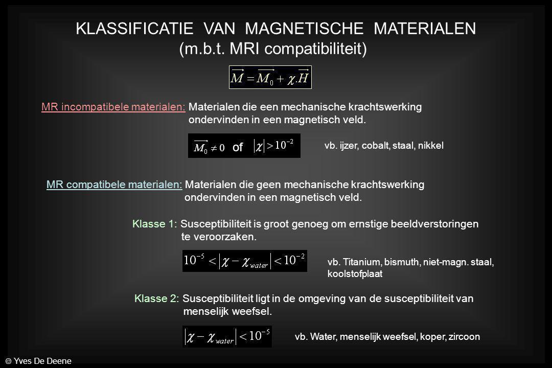KLASSIFICATIE VAN MAGNETISCHE MATERIALEN (m.b.t. MRI compatibiliteit)