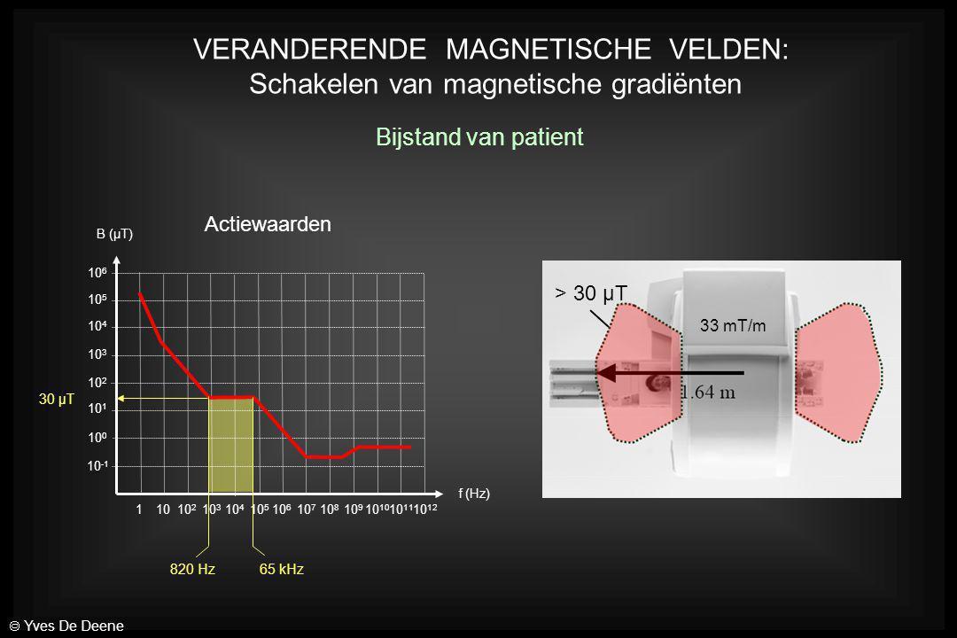 VERANDERENDE MAGNETISCHE VELDEN: Schakelen van magnetische gradiënten