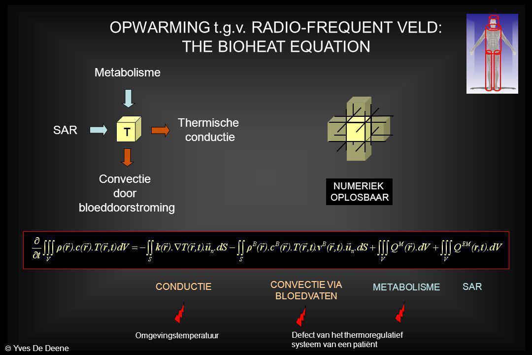 OPWARMING t.g.v. RADIO-FREQUENT VELD: