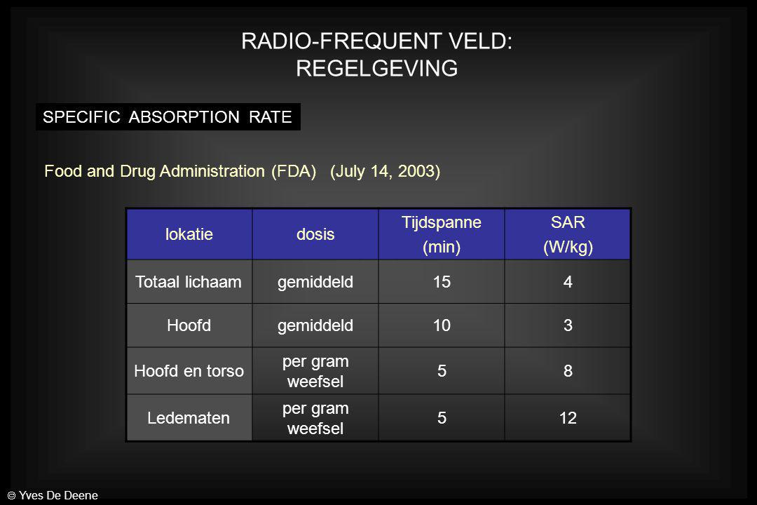 RADIO-FREQUENT VELD: REGELGEVING SPECIFIC ABSORPTION RATE