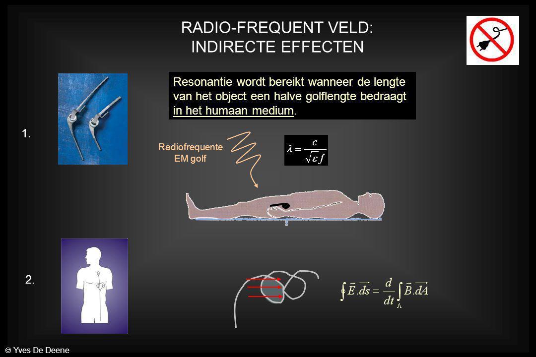 RADIO-FREQUENT VELD: INDIRECTE EFFECTEN