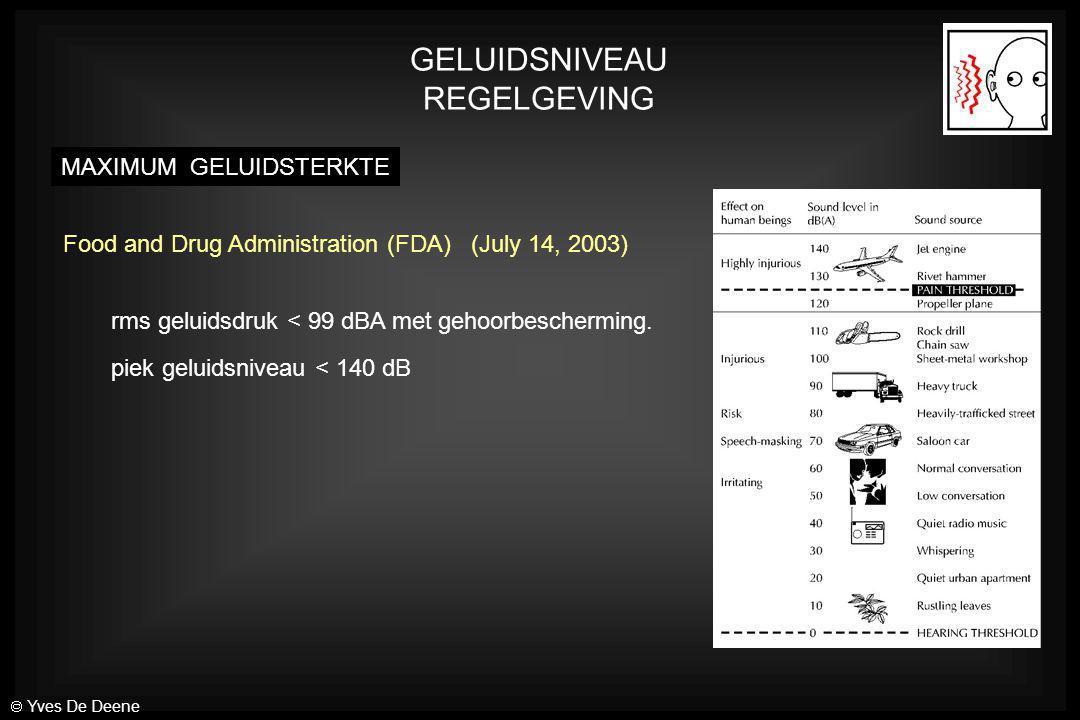 GELUIDSNIVEAU REGELGEVING MAXIMUM GELUIDSTERKTE