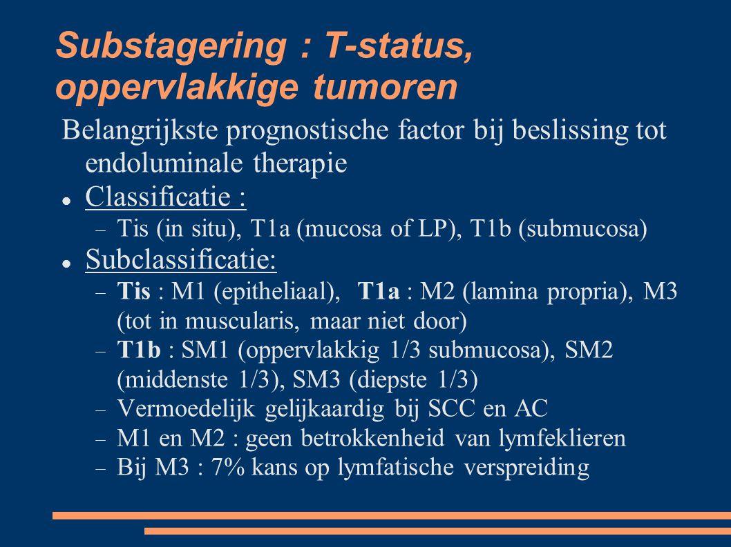 Substagering : T-status, oppervlakkige tumoren