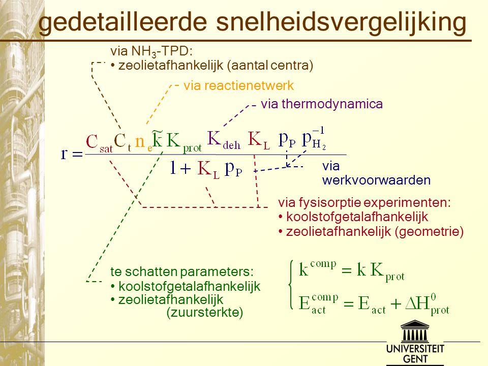gedetailleerde snelheidsvergelijking