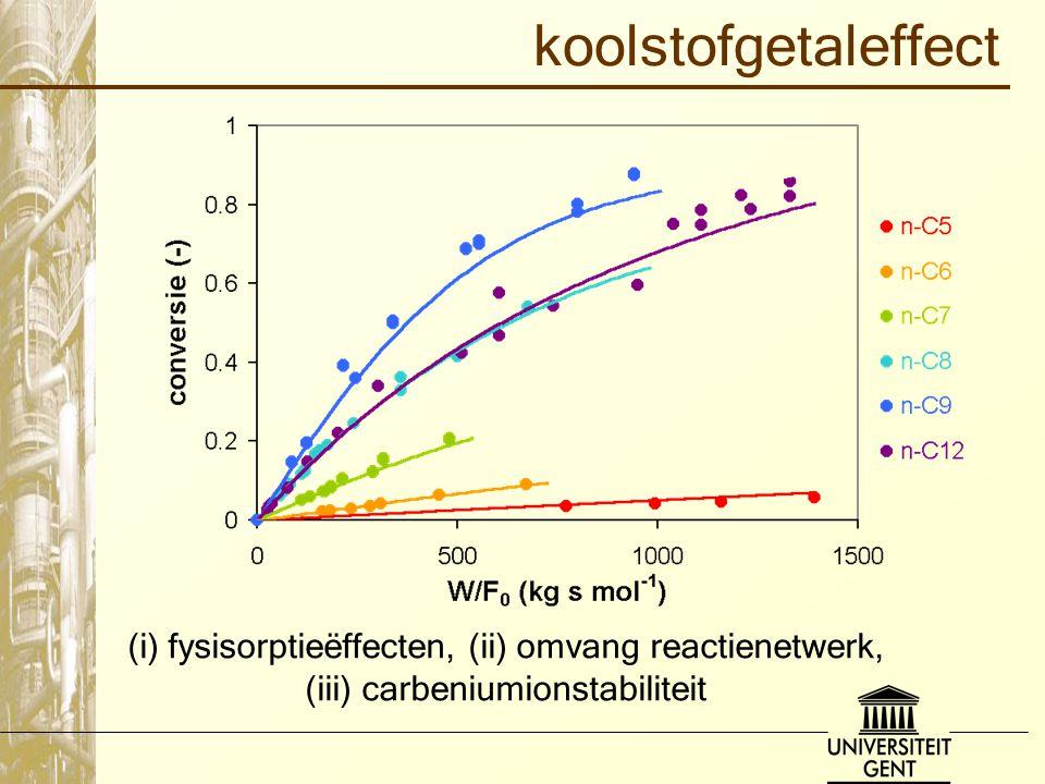 koolstofgetaleffect