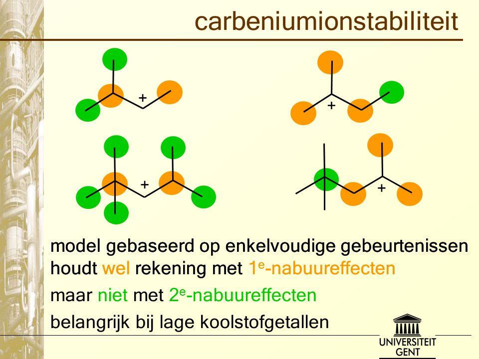 carbeniumionstabiliteit