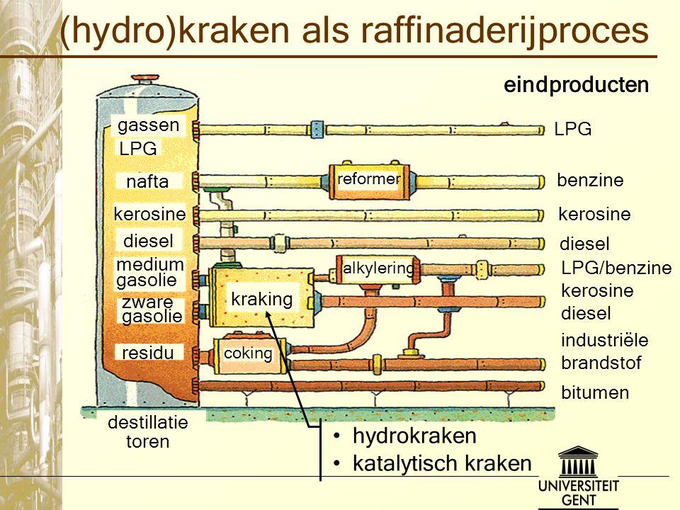 (hydro)kraken als raffinaderijproces