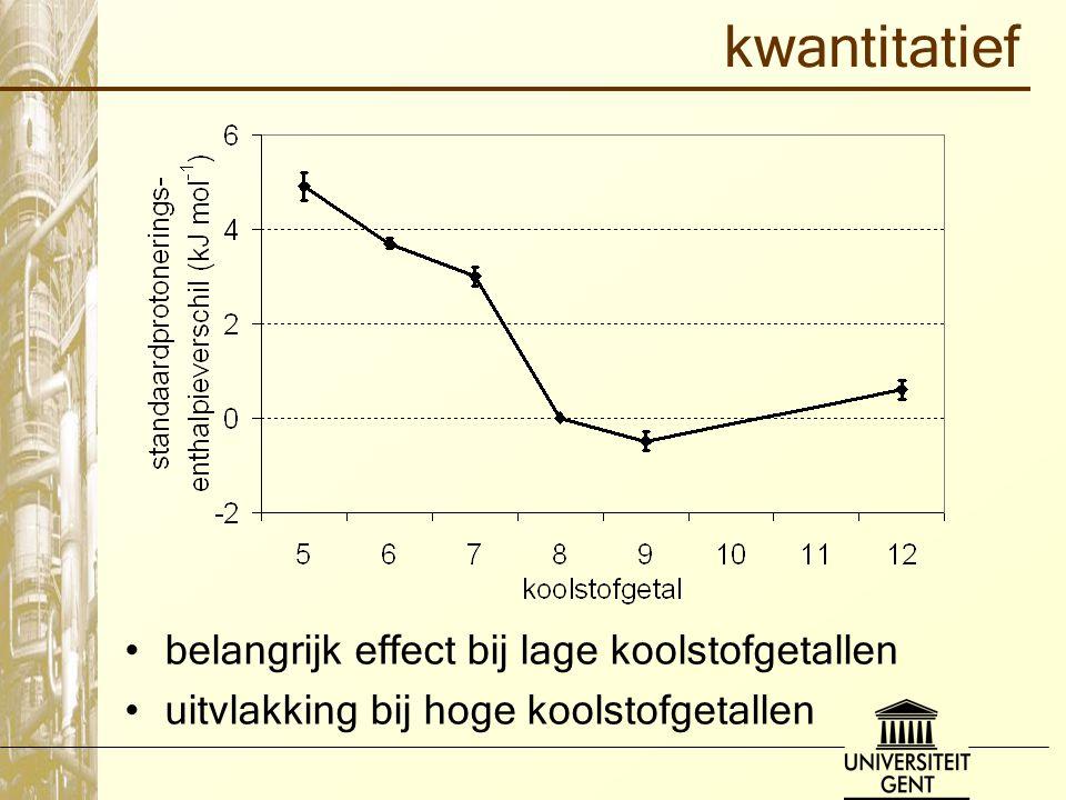 kwantitatief belangrijk effect bij lage koolstofgetallen