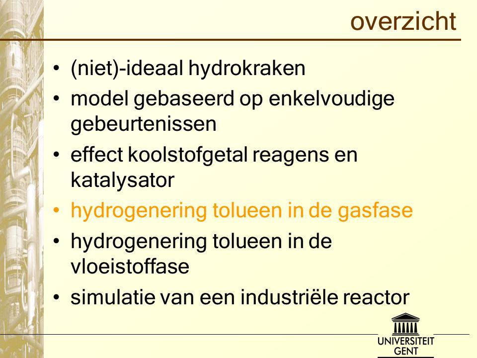 overzicht (niet)-ideaal hydrokraken