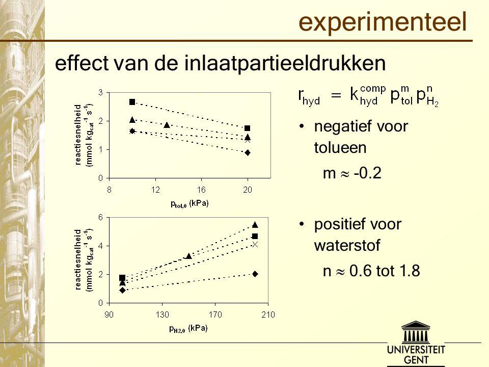 experimenteel effect van de inlaatpartieeldrukken