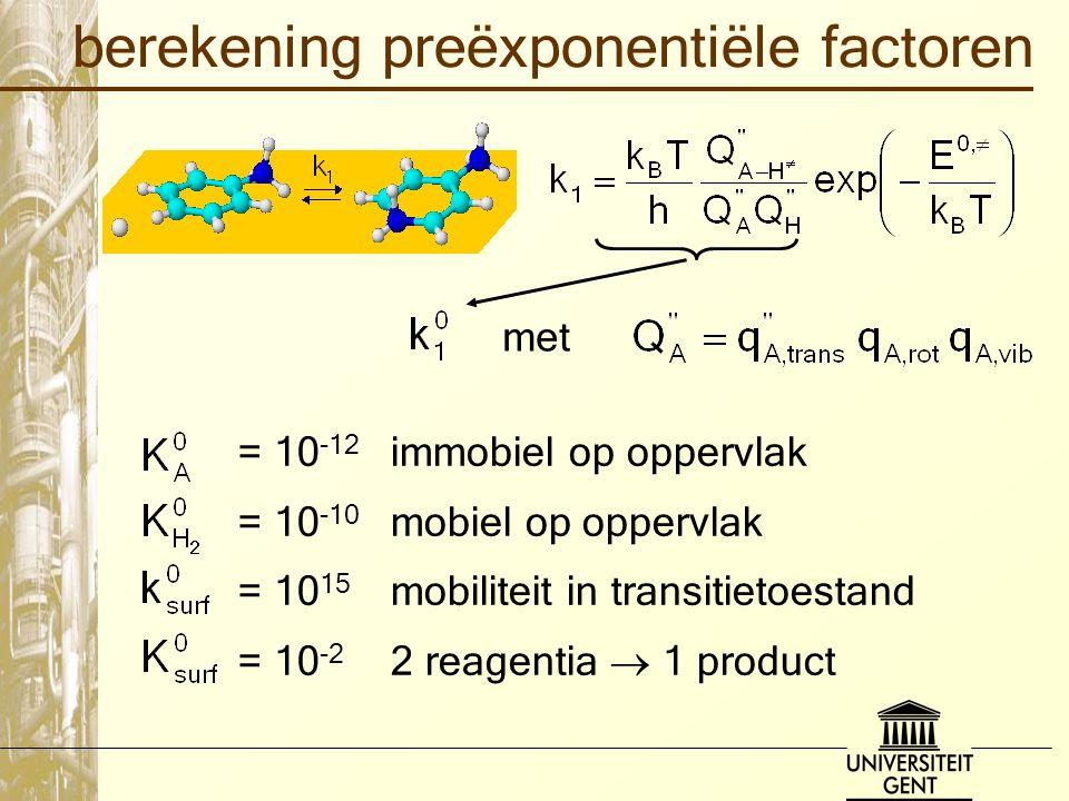 berekening preëxponentiële factoren