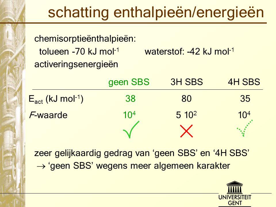 schatting enthalpieën/energieën
