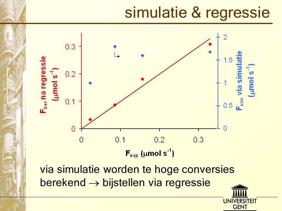 simulatie & regressie