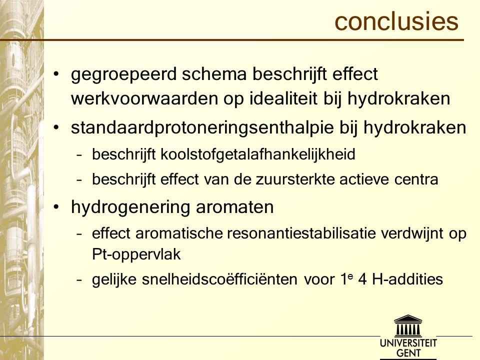 conclusies gegroepeerd schema beschrijft effect werkvoorwaarden op idealiteit bij hydrokraken. standaardprotoneringsenthalpie bij hydrokraken.