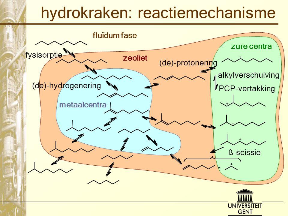 hydrokraken: reactiemechanisme