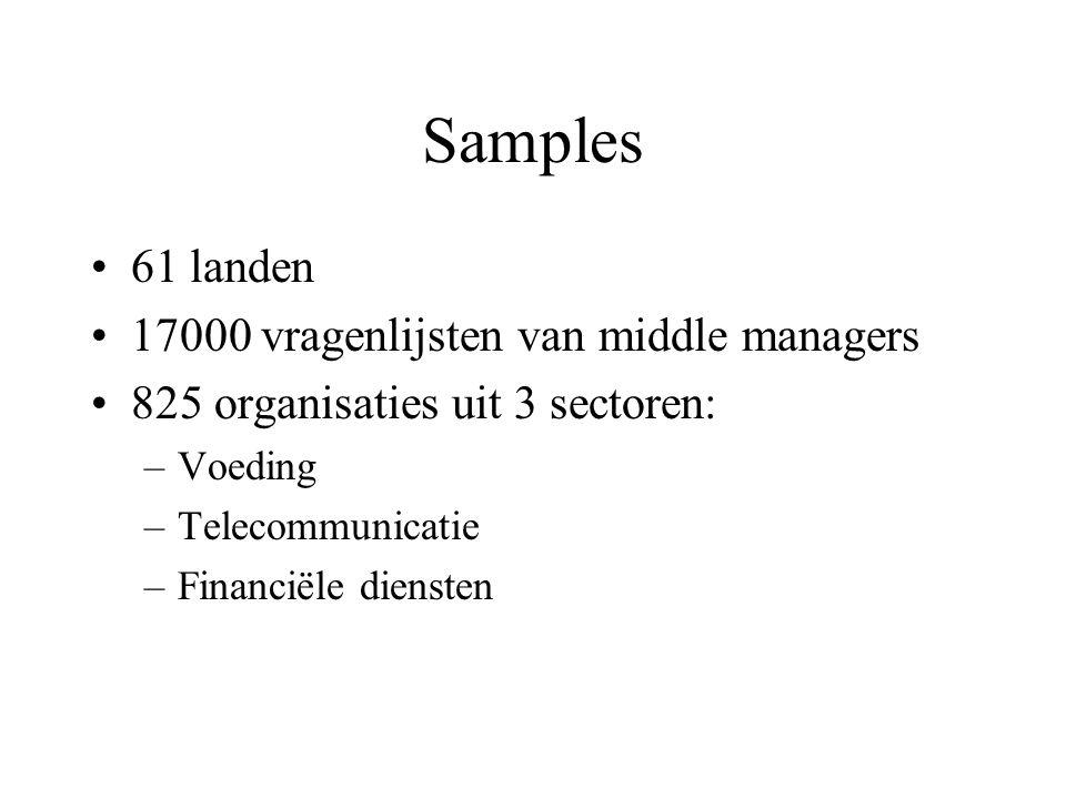 Samples 61 landen 17000 vragenlijsten van middle managers