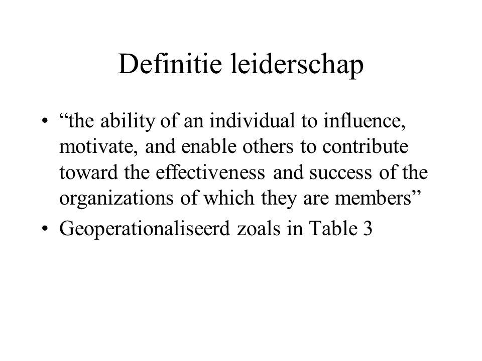 Definitie leiderschap