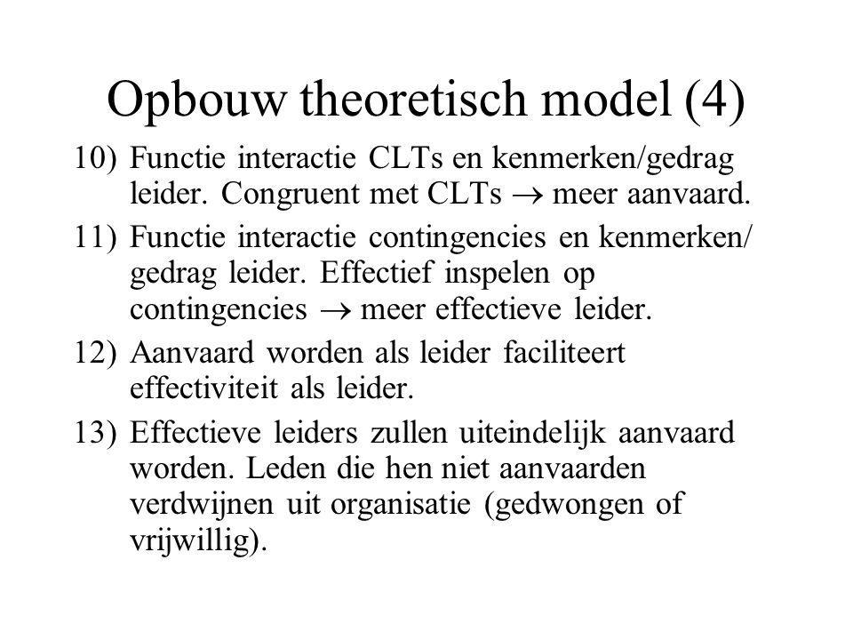 Opbouw theoretisch model (4)