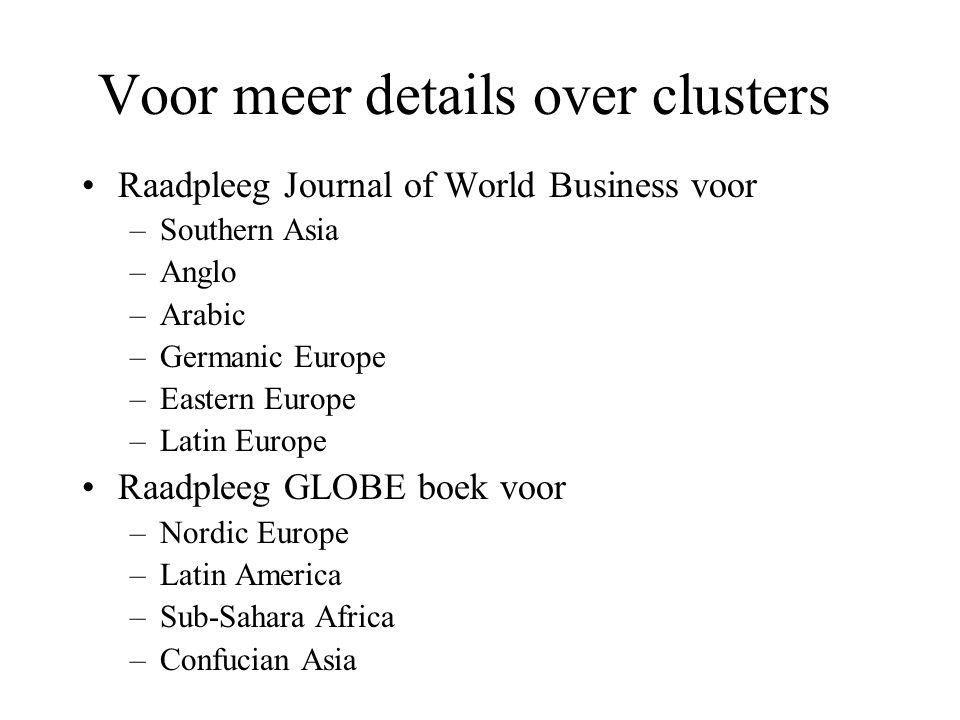 Voor meer details over clusters