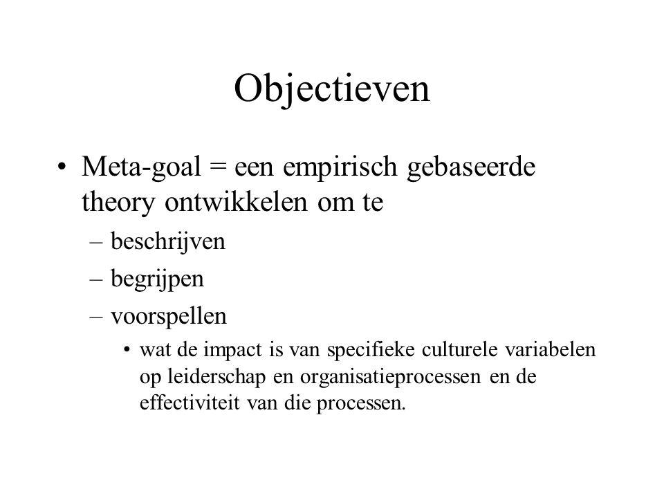 Objectieven Meta-goal = een empirisch gebaseerde theory ontwikkelen om te. beschrijven. begrijpen.