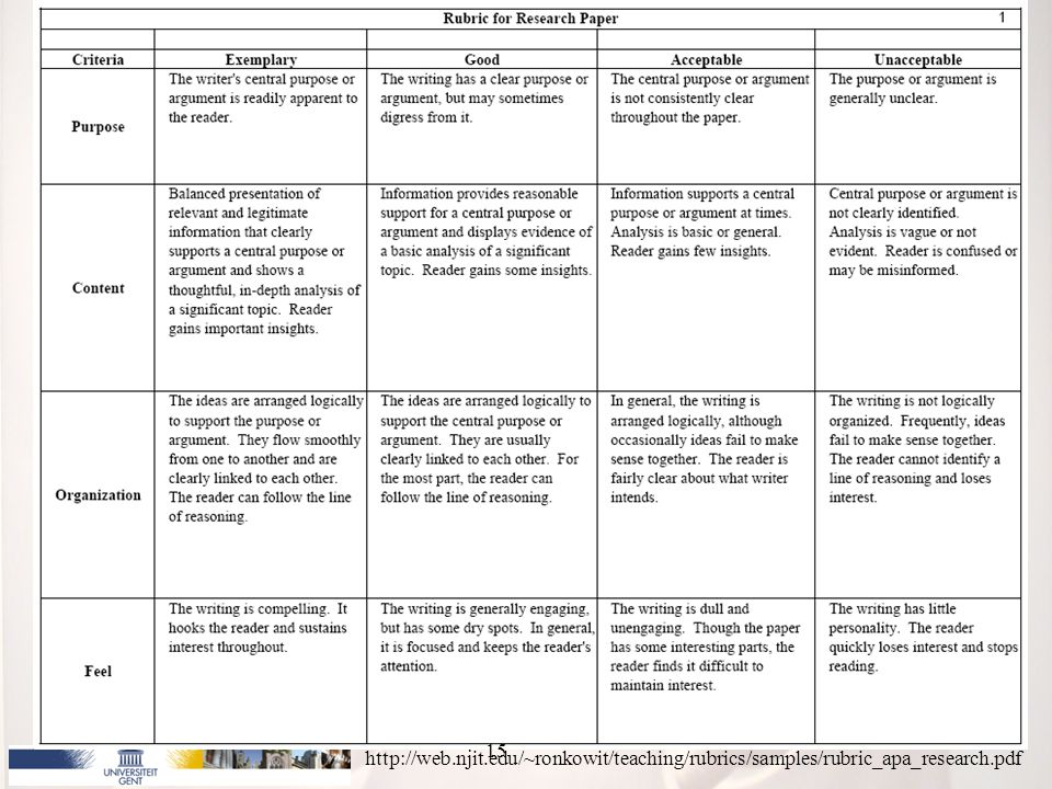 http://web.njit.edu/~ronkowit/teaching/rubrics/samples/rubric_apa_research.pdf
