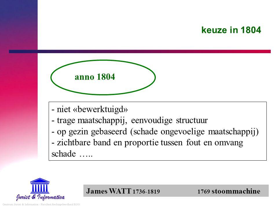 keuze in 1804 anno 1804.