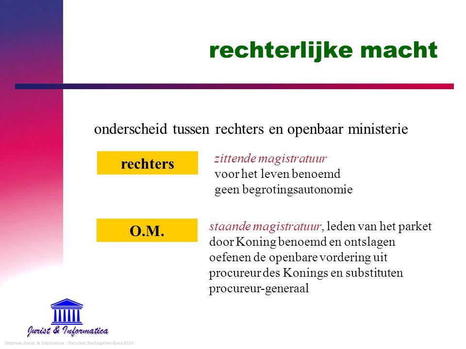 rechterlijke macht onderscheid tussen rechters en openbaar ministerie