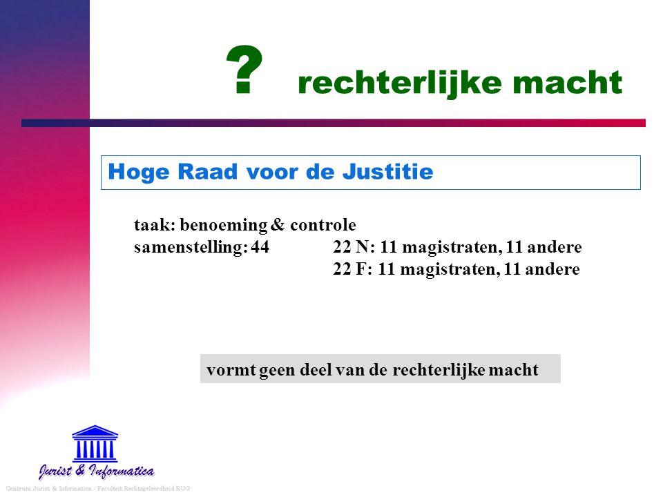 rechterlijke macht Hoge Raad voor de Justitie