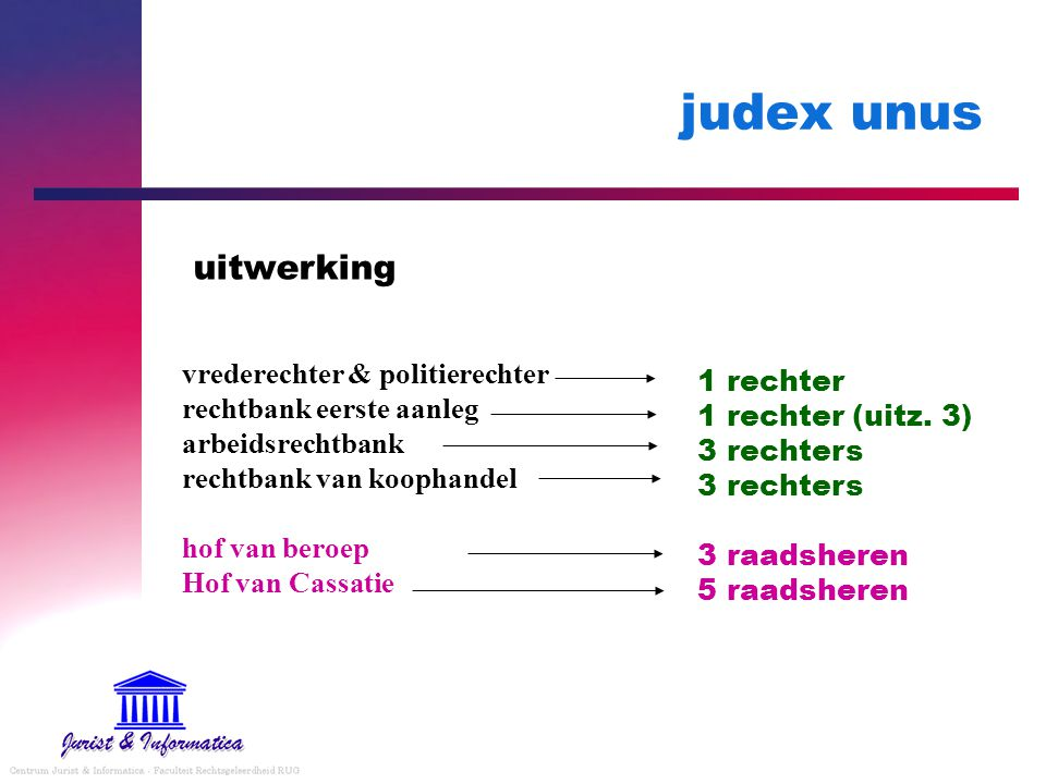 judex unus uitwerking.