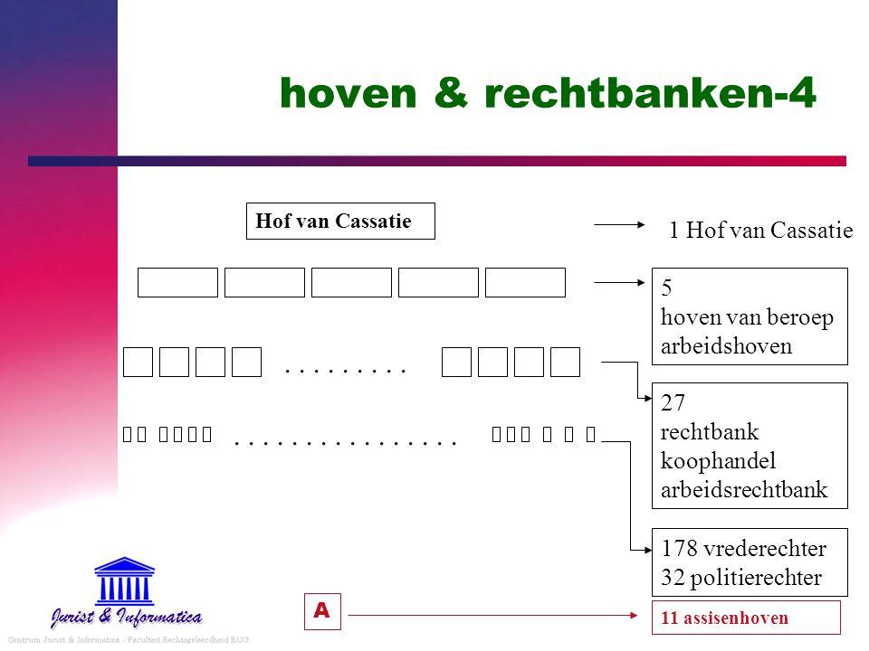 hoven & rechtbanken-4 Hof van Cassatie. 1 Hof van Cassatie. 5 hoven van beroep arbeidshoven. . . . . . . . . .