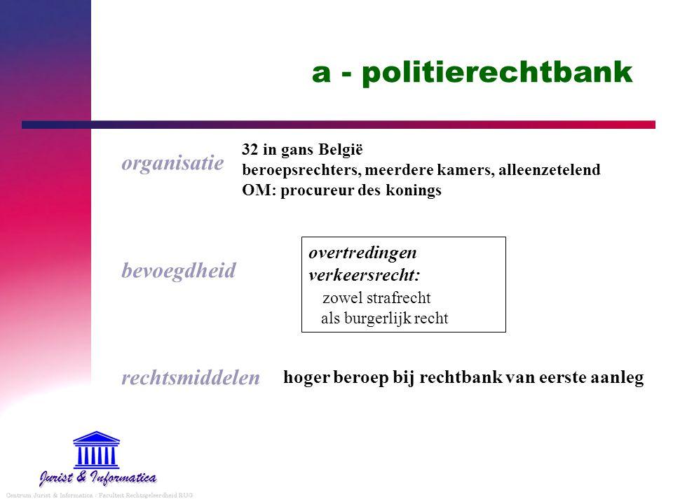 a - politierechtbank organisatie bevoegdheid rechtsmiddelen