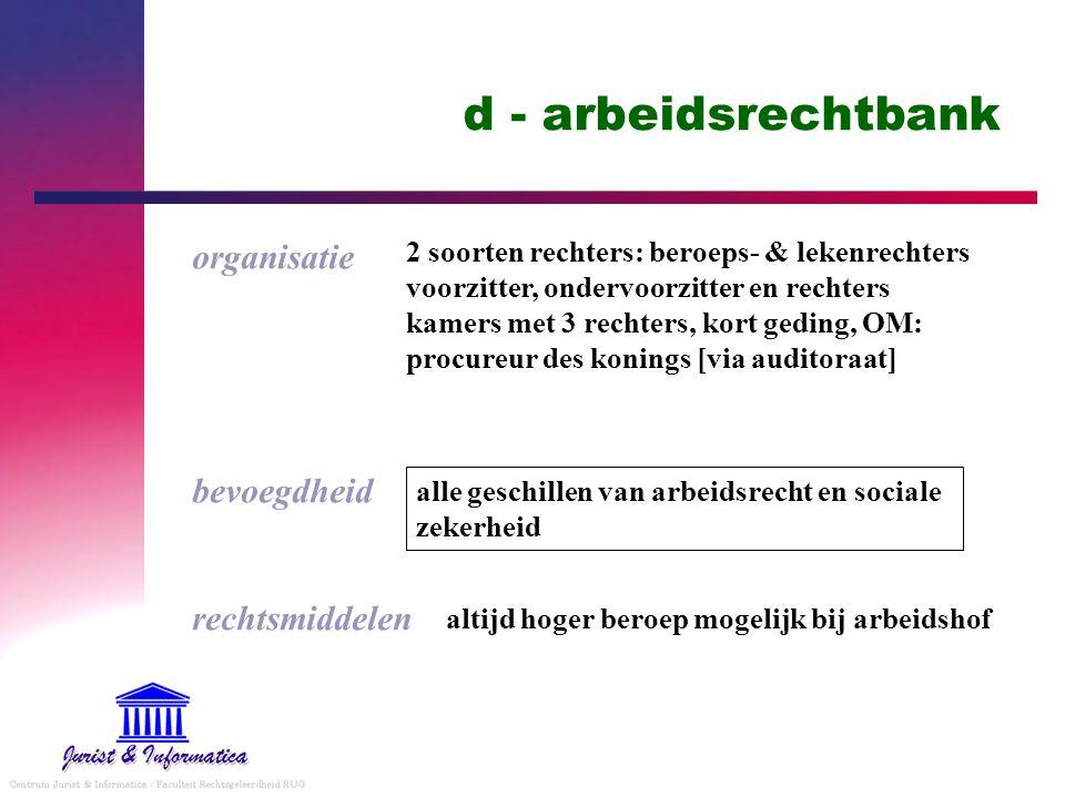d - arbeidsrechtbank organisatie bevoegdheid rechtsmiddelen