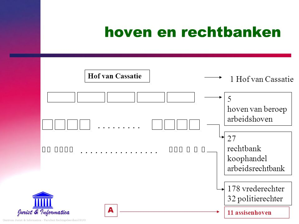 hoven en rechtbanken Hof van Cassatie. 1 Hof van Cassatie. 5 hoven van beroep arbeidshoven. . . . . . . . . .