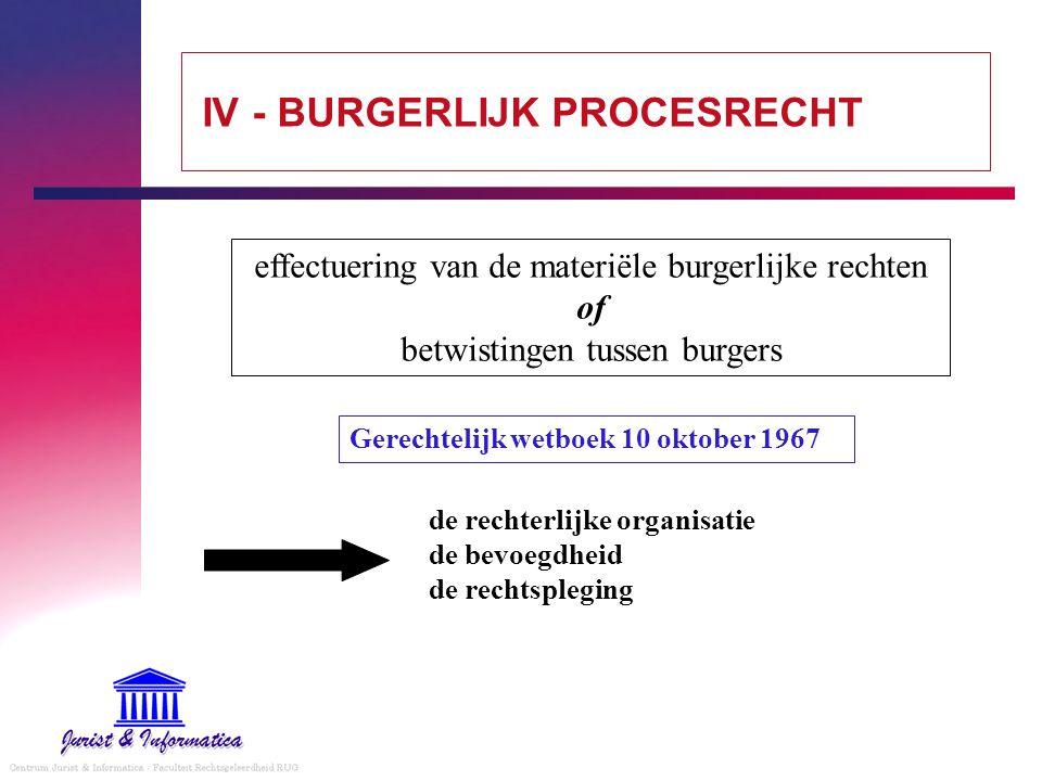 IV - BURGERLIJK PROCESRECHT