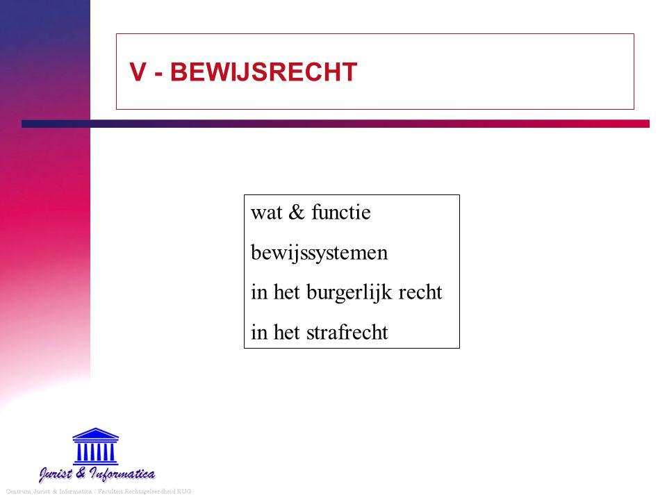 V - BEWIJSRECHT wat & functie bewijssystemen in het burgerlijk recht