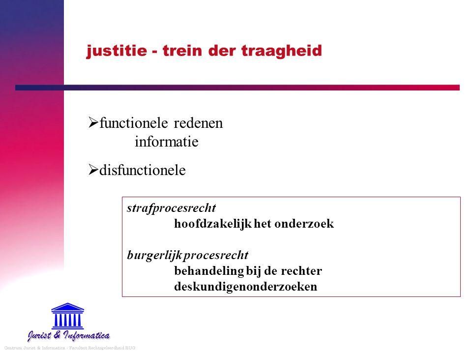 justitie - trein der traagheid