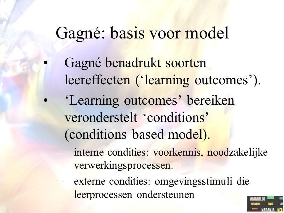 Gagné: basis voor model