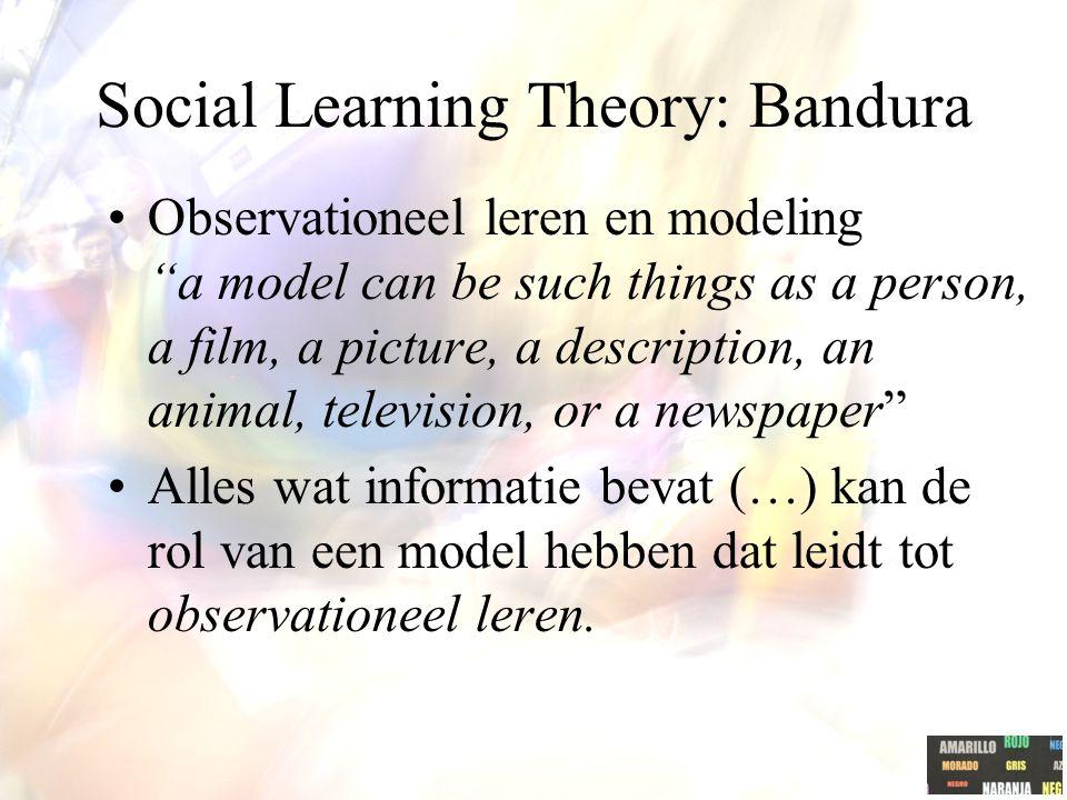 Social Learning Theory: Bandura