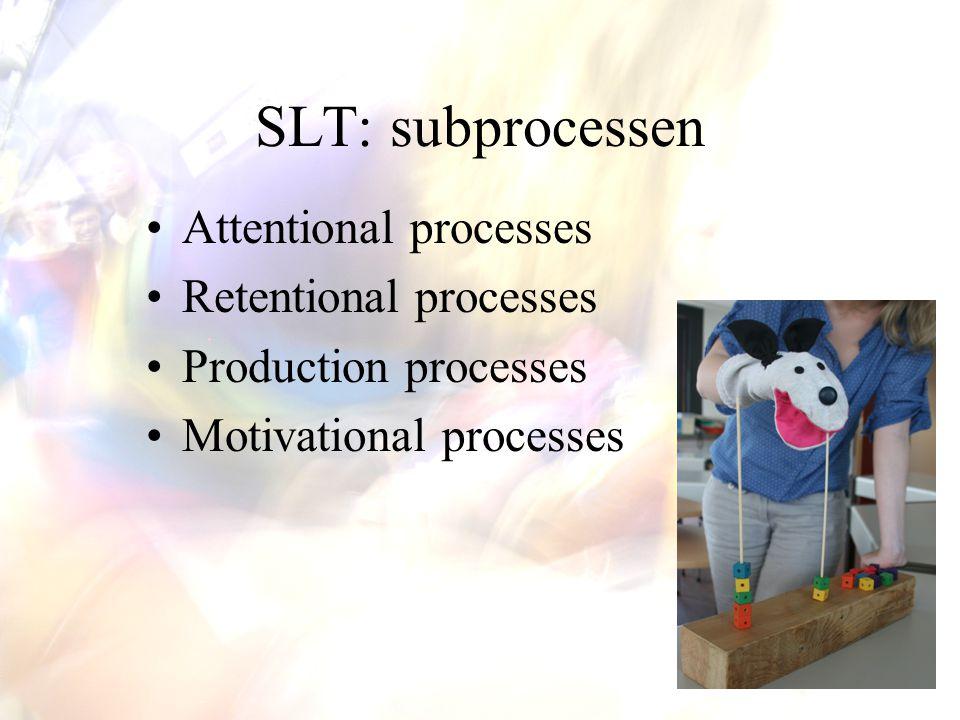 SLT: subprocessen Attentional processes Retentional processes